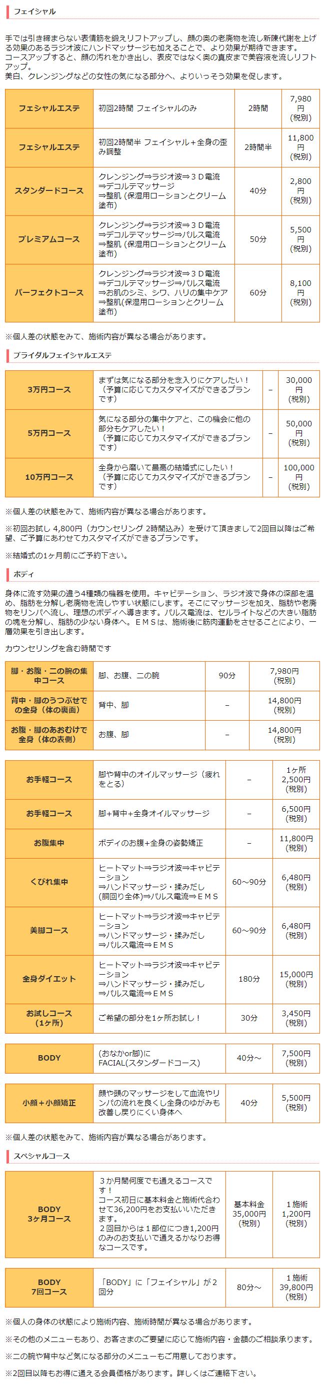 図:エステの料金表